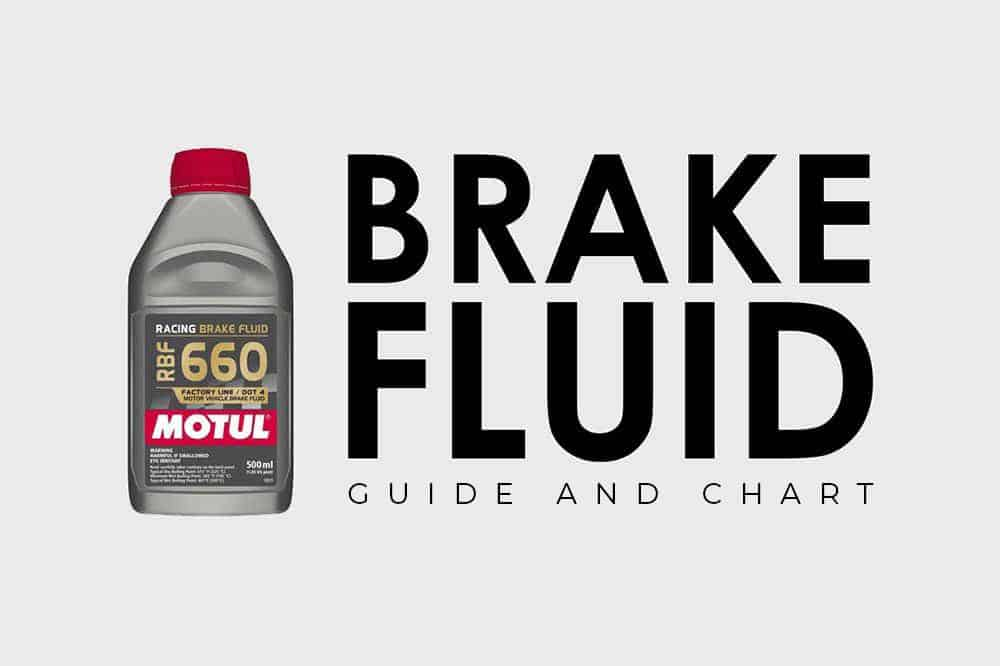 Brake Fluid Guide and Chart 2016